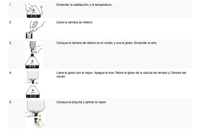 Instrucciones vaporizador volcano
